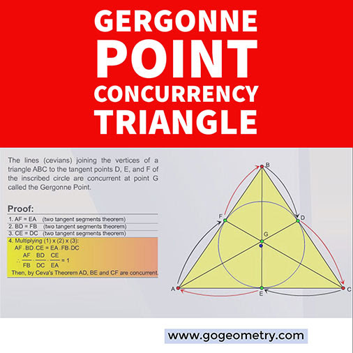 Typography of Gergonne Point Theorem: Triangle, Circle, Concurrency. iPad Apps