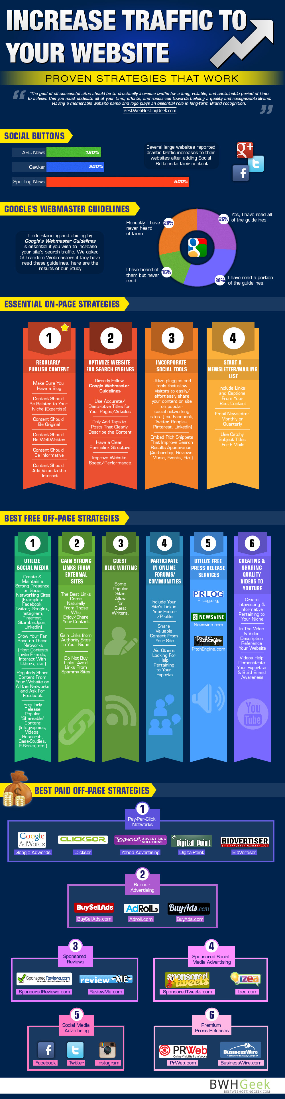 Proven Strategies How To Increase Traffic To Your Website : infographic