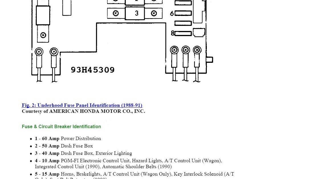 2008 Honda Accord Fuse Box Diagram