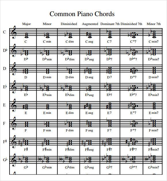 30 Piano Chords Pdf Download Free Download Piano Pdf Chords Free