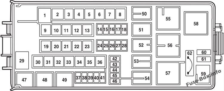 1999 Ford E250 Van Fuse Box Diagram