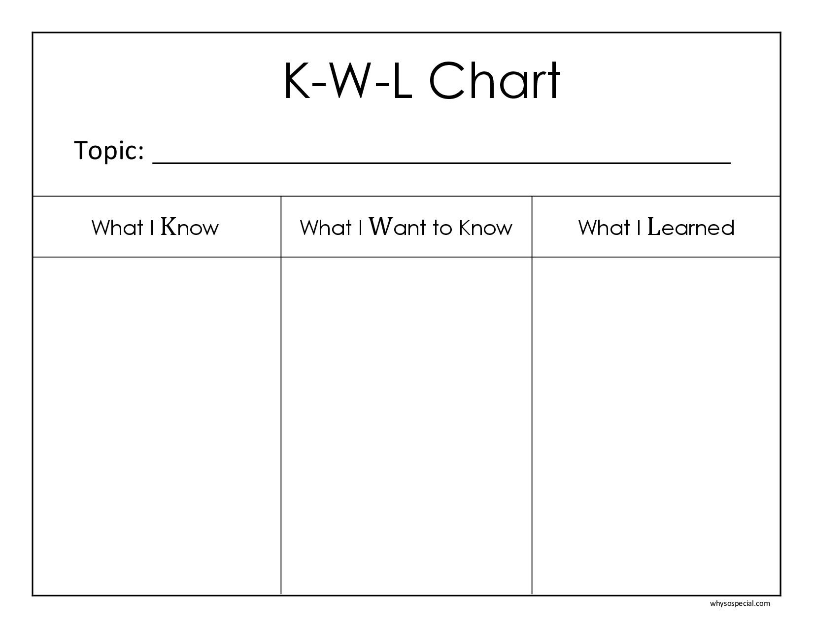 Free Printable Kwl Chart Mobile Discoveries