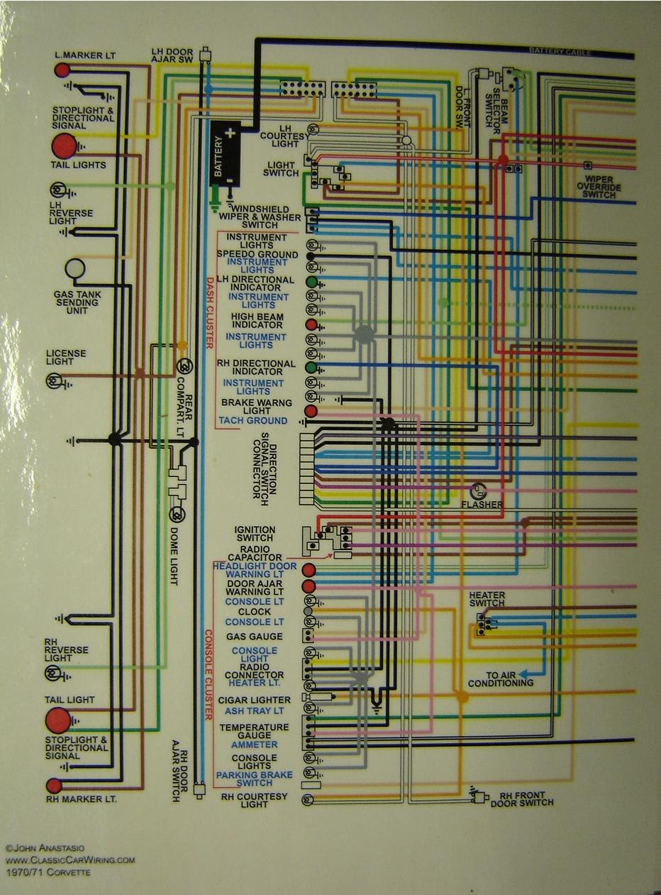 1971 Corvette Wiring Diagram Wiring Diagrams Community Community Miglioribanche It