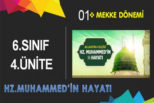 6.4.1.Hz.Muhammedin hayatı-Mekke dönemi