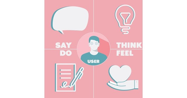Empathy Mapping for Marketing Content: What It Is and How to Do It Well https://t.co/fFFoDUGrjo