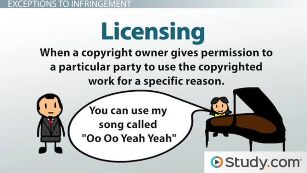 what is copyright infringement_image_116057