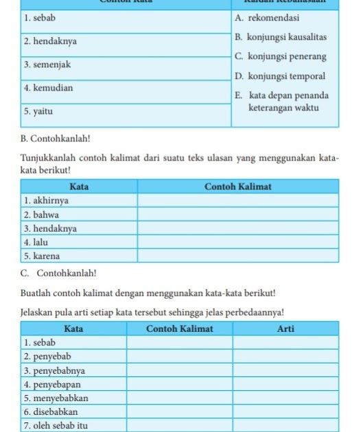 Kunci Jawaban Bahasa Indonesia Edisi Revisi 2017 Kelas 11