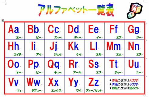 コレクション アルファベット表 大文字 小文字 Illustration