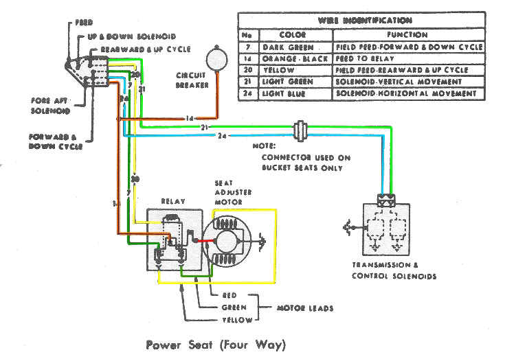 69 Pontiac Firebird Ignition Wiring Diagram Wiring Diagram Visual Visual Cfcarsnoleggio It