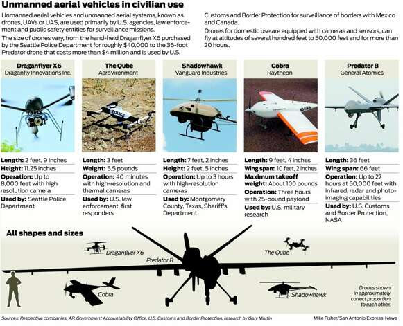 ba-1024x706-main-drones25_gr-SFCG1353724061.jpg / SF