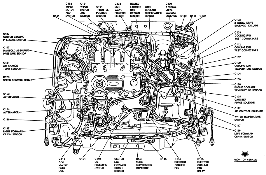 1992 Mercury Topaz Fuse Box Diagram Full Hd Version Box Diagram Fault Tree Analysis Emballages Sous Vide Fr