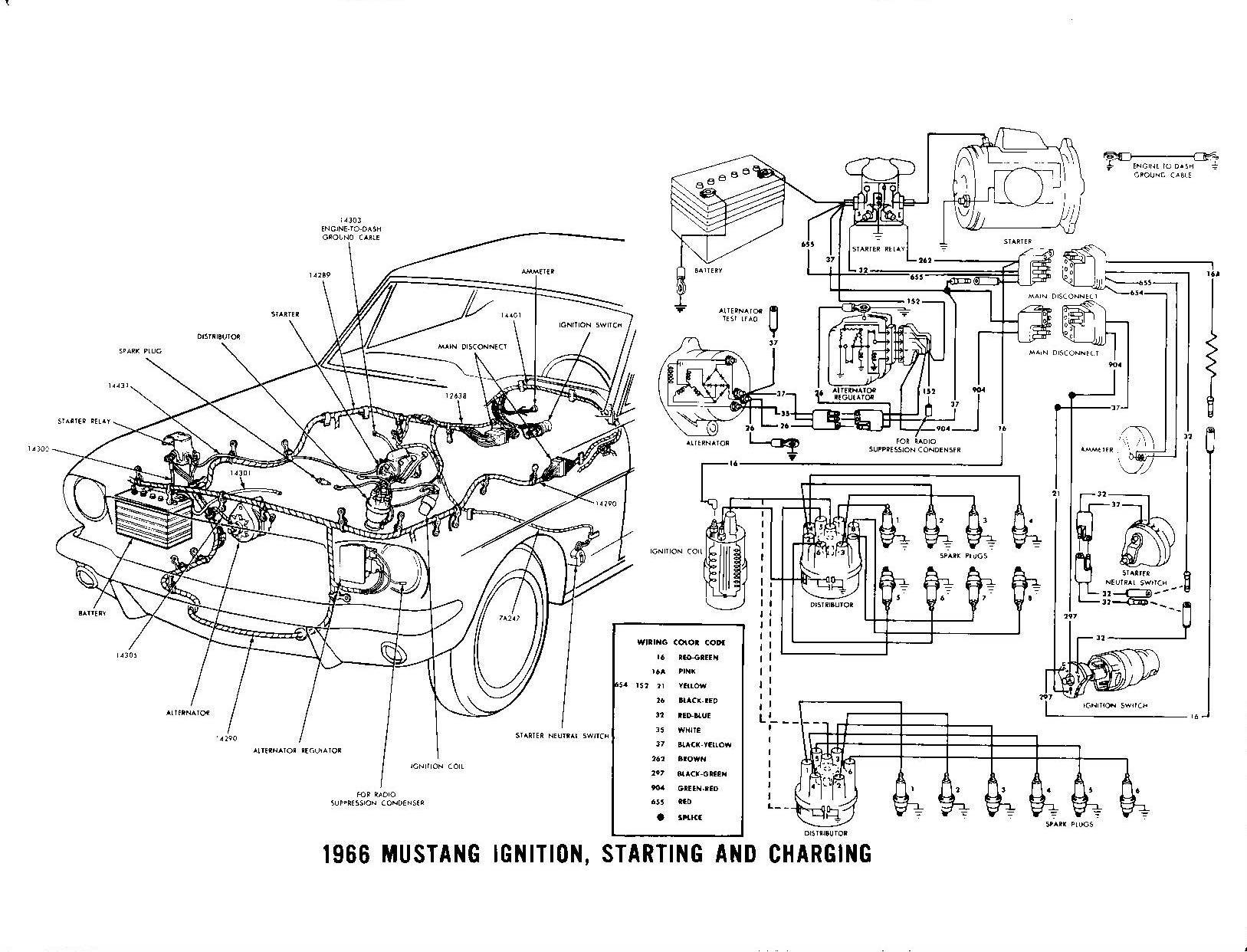 Diagram 69 Mustang Voltage Regulator Wiring Diagram Full Version Hd Quality Wiring Diagram Vcrschematics2h Odontomedsas It