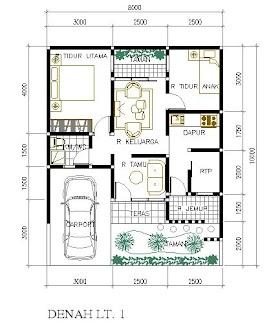 Sketsa Rumah Ukuran 7 X 15