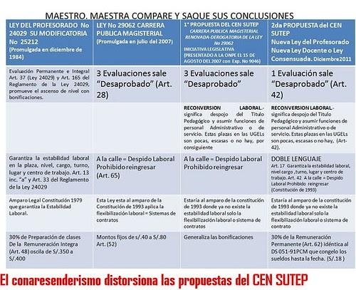 conaresenderismo_252622_446625515348239_1929350039_n