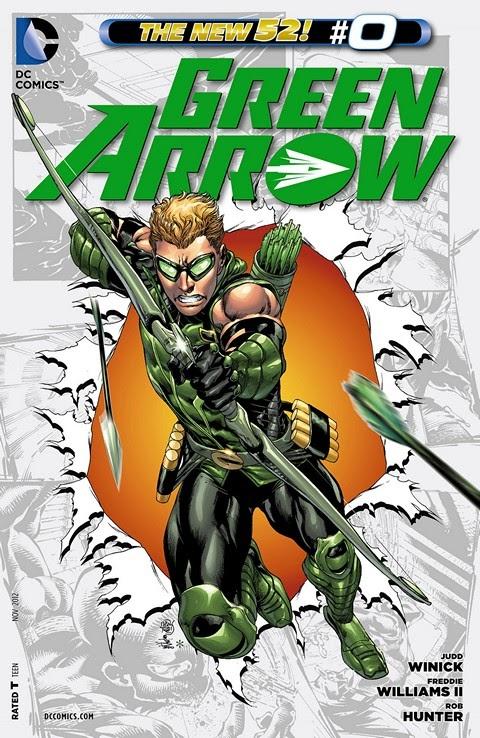 Download Green Arrow Comics Free