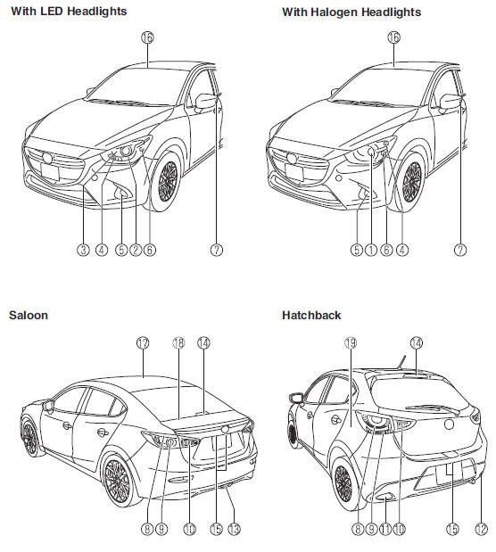Diagram In Pictures Database  2016 Mazda Cx 5 User Wiring
