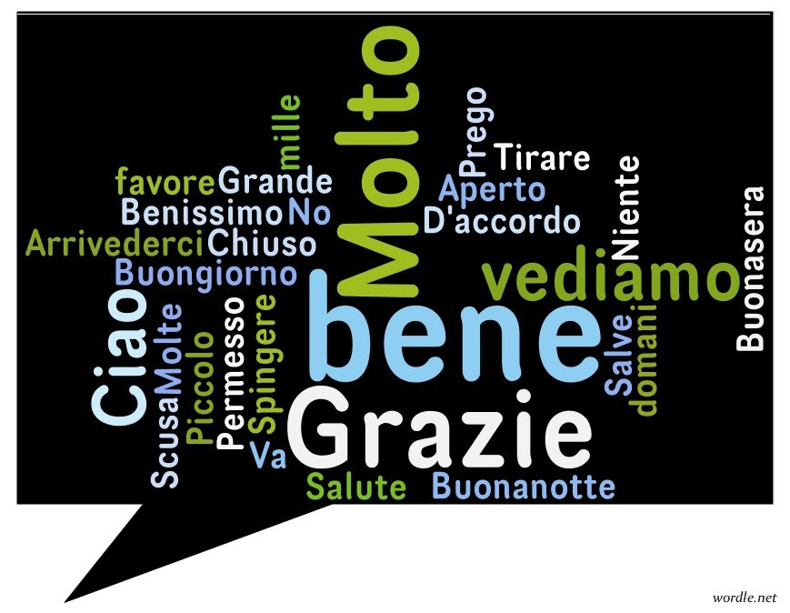 Commonly Misprounced Italian Words And Phrases My Bella Vita