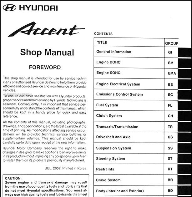Auto Repair Manual Ipad