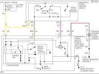 1991 Chevy S 10 Pickup Wiring Diagram