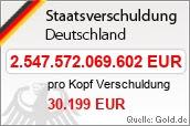 Schulden Deutschland