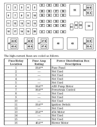 28 2001 Ford Explorer Engine Diagram