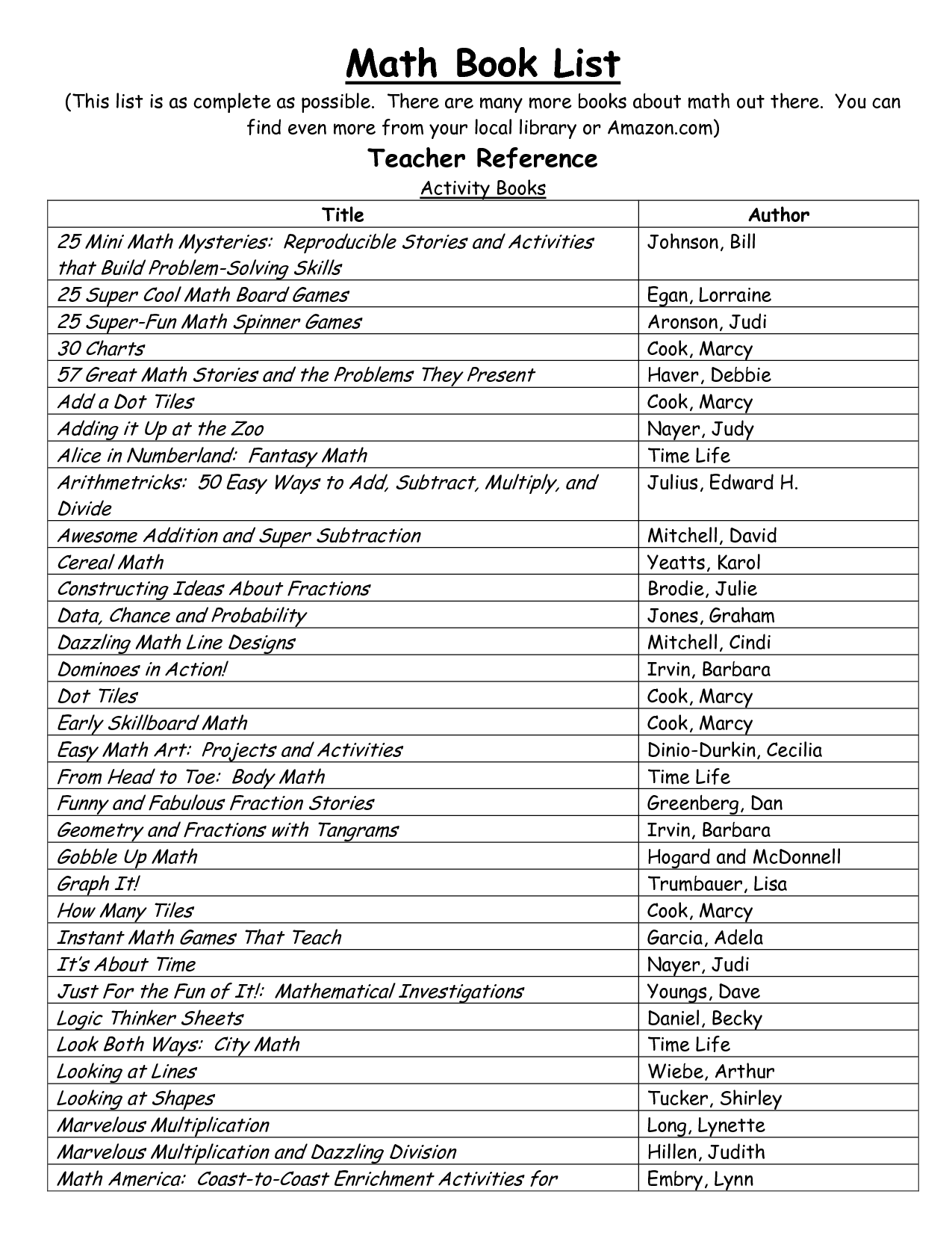 Worksheet Daffynition Decoder Answer Key - best worksheet