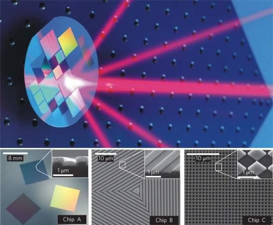 Chip congela átomos para tecnologias quânticas