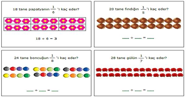 3sınıf Matematik Birim Kesir Bir çokluğun Belirtilen Bir Kesir