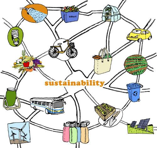 sustainability_diagram5