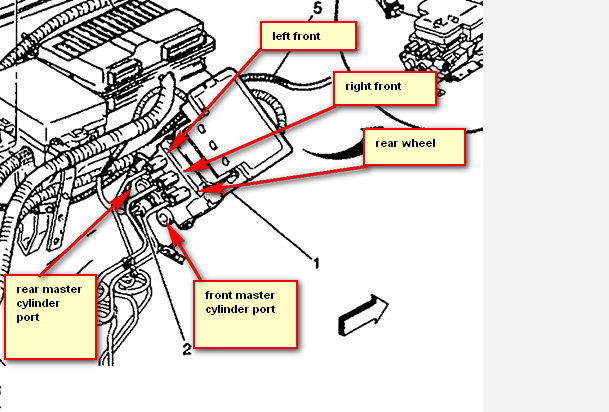 Silveradosierra Com Need A Hand Identifying The Master Cylinder Ports Brakes