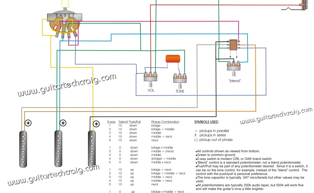 hermetico guitar wiring diagram guitar tech craig s mega