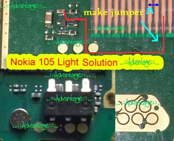 Nokia 105 display ways