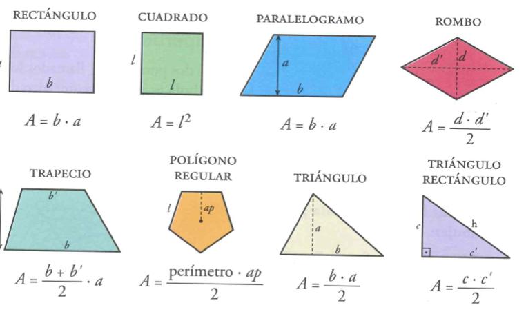 Resultado de imagen de areas de figuras planas