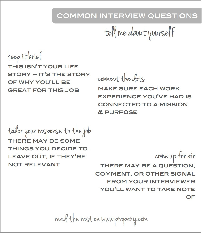 Common interview questions: Tell me about yourself - The ...