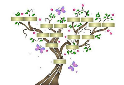 Que Es Un árbol Genealógico Para Que Sirve Datoweb