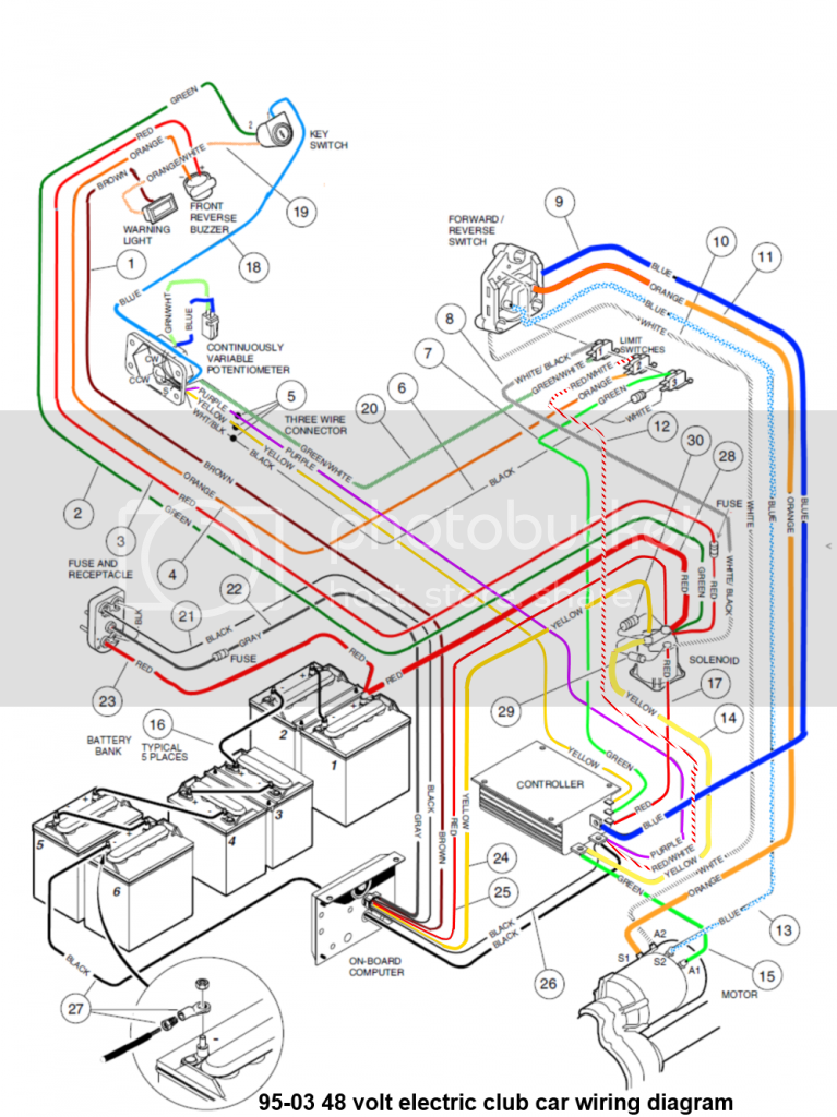 Diagram 48 Volt Club Car Ds Wiring Diagram Full Version Hd Quality Wiring Diagram Diagrampdfxl Euroboxer It