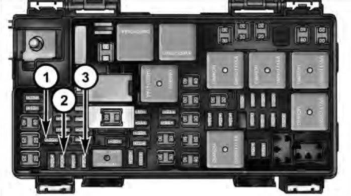 Dodge Grand Caravan 2014 2016 Fuse Box Diagram Auto Genius