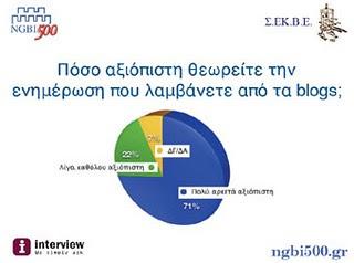 statisticsMME_2010