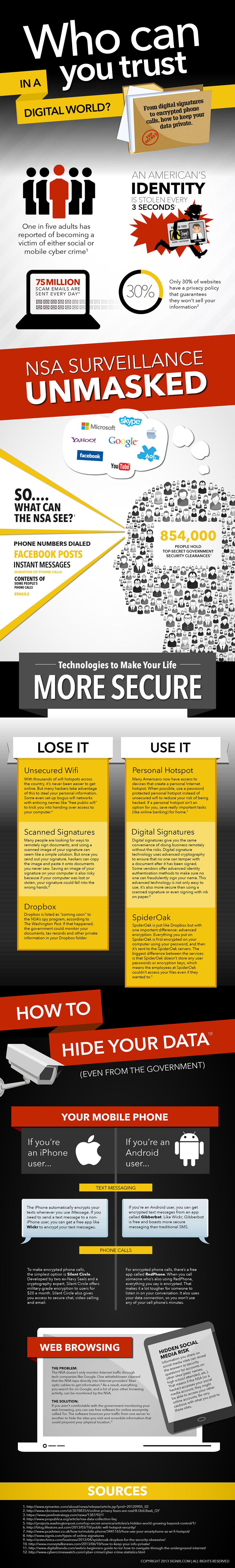 infographic: Who Can You Trust in a Digital World? From Digital Signatures to Encrypted Calls.