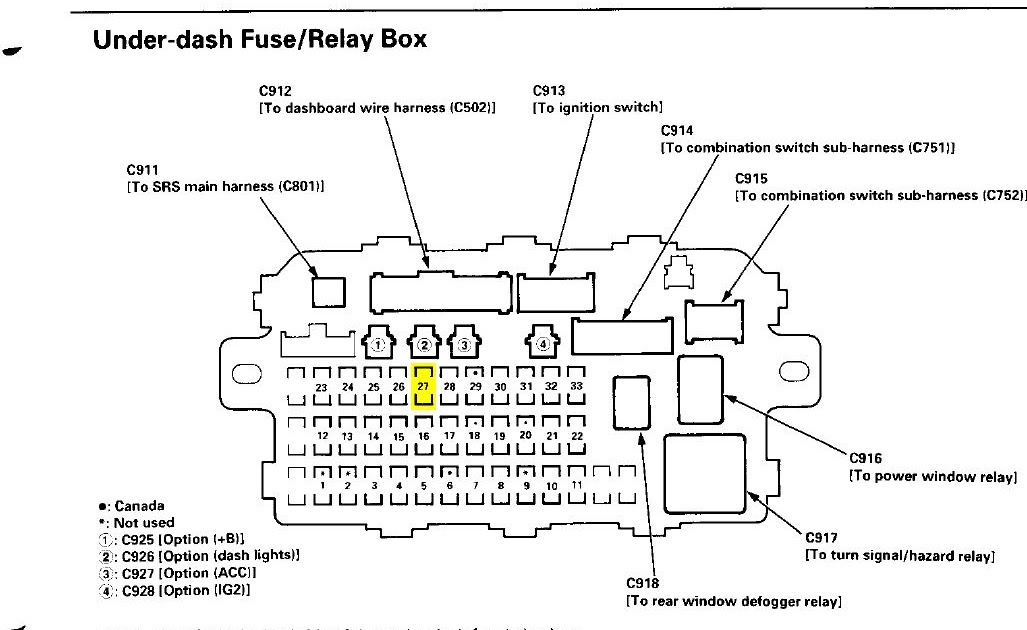 1999 Honda Cr V Fuse Panel Box - Cars Wiring Diagram Blog