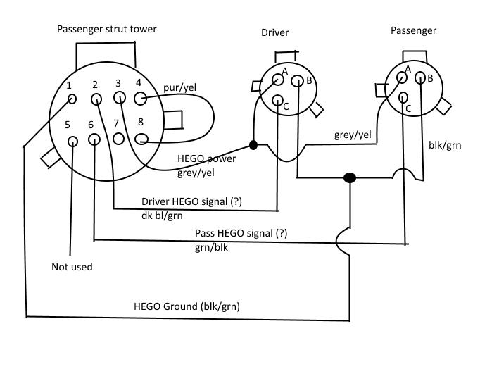 Mustang O2 Sensor Wiring Diagram
