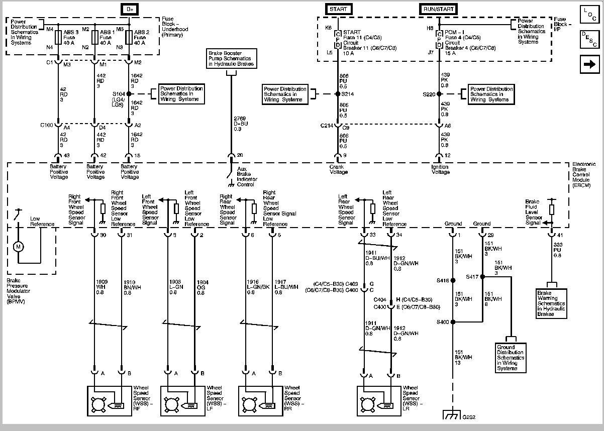 2004 5500 Chevy Kodiak Wiring Diagram Wiring Diagram Fix Fix Lechicchedimammavale It