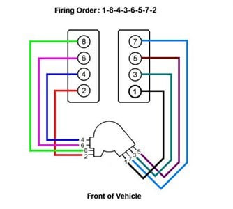 95 Chevy Caprice Lt1 Wiring Diagram - Wiring Diagram Networks