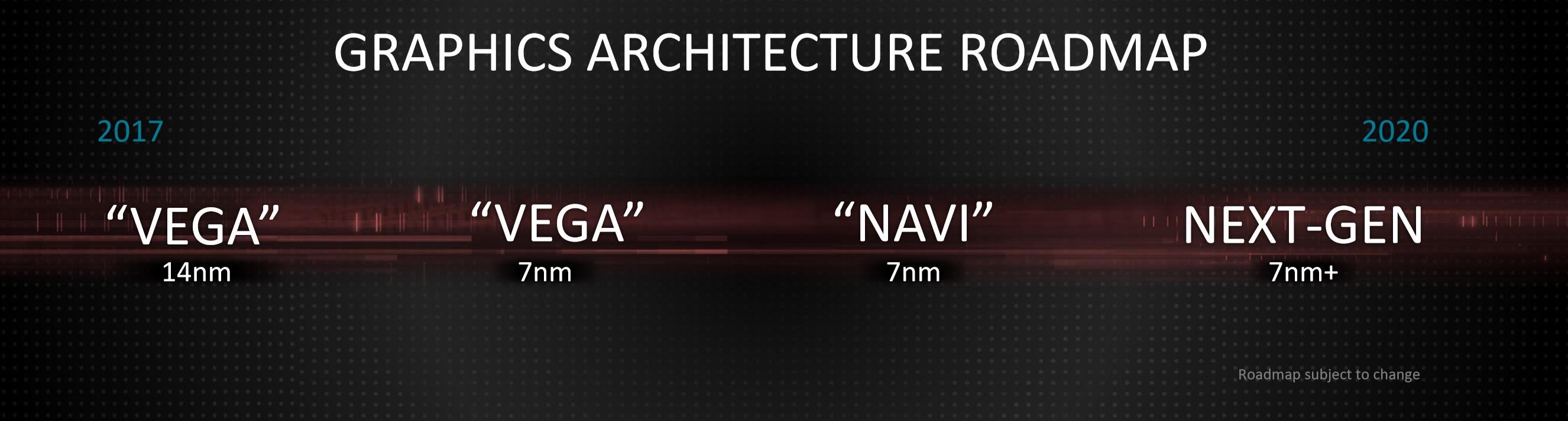 AMD Navi release date, news and rumors