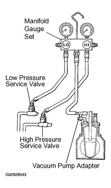 Vacuum Pump Adapter - Toyota Sequoia 2004 Repair - Toyota
