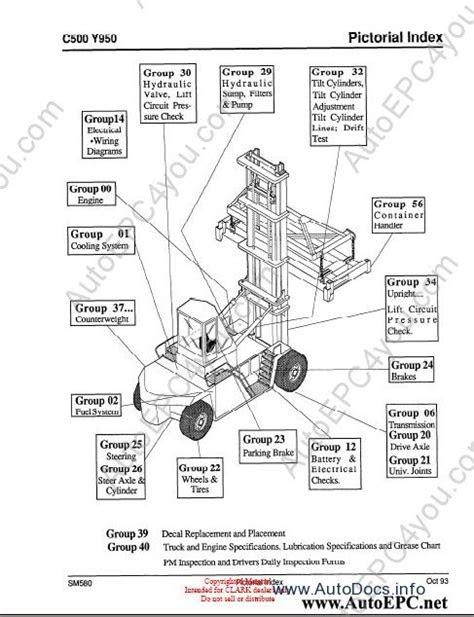 25 Clark Forklift Parts Diagram