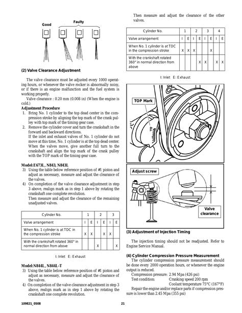 Shibaura E673L User Manual | Page 21 / 30 | Also for
