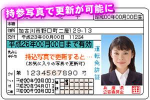 各種証明写真(パスポート用、免許用、受験用等)のサイズ
