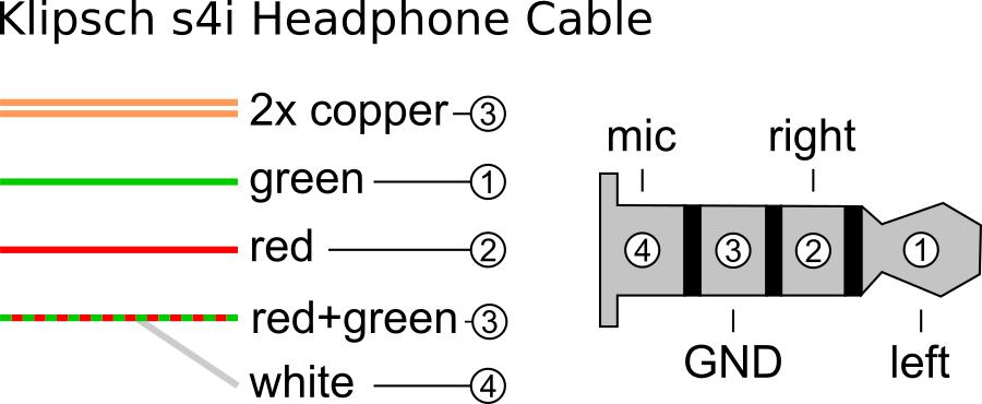 Headphone Jack Wiring Diagram from lh5.googleusercontent.com