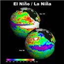 Το φαινόμενο El-Nino και La Nina